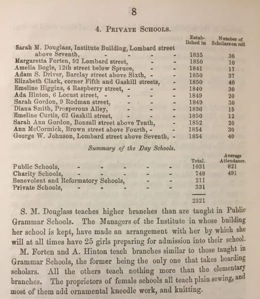 From Pennsylvania Abolition Society. Statistics of the Colored People of Philadelphia (Philadelphia, 1856).