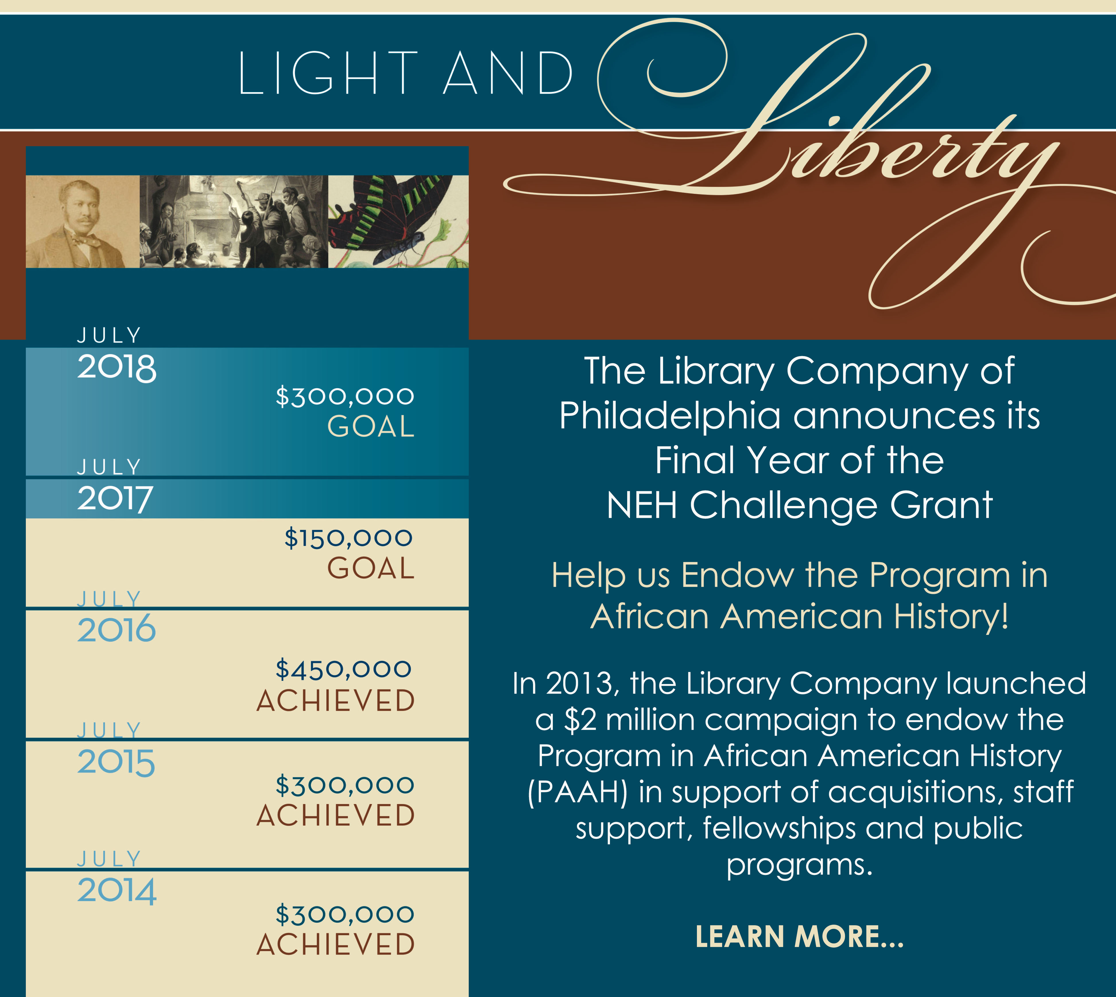 The Library Company of Philadelphia announces its Final Year of the NEH Challenge Grant Help us Endow the Program in African American History! In 2013, the Library Company launched a $2 million campaign to endow the Program in African American History (PAAH) in support of acquisitions, staff support, fellowships and public programs. Click iamge to LEARN MORE...