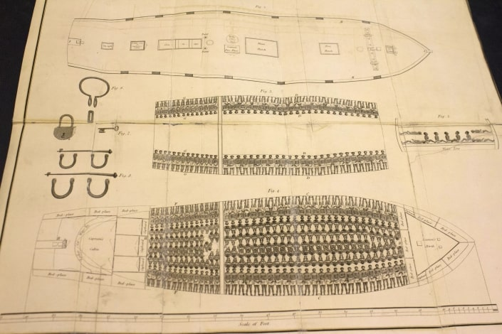 Slave Ship Diagram from the Library Company Collections