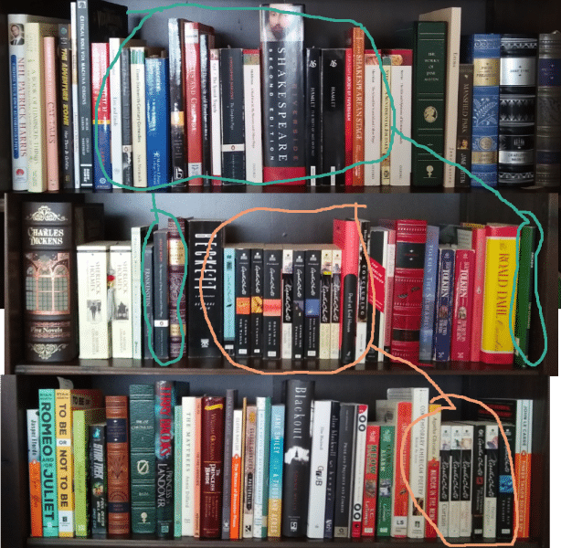"""Detail of cataloger Em Ricciardi's book shelf arranged with the Library of Congress system. The plays, circled in blue, are separated by date of publication. The Agatha Christies, circled in orange, are separated by whether they were classified as """"literature"""" or """"fiction."""""""