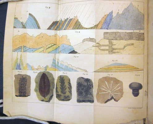 Hand-colored plate. Lectures, v. 2.